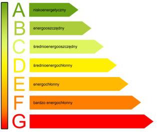 Charakterystyka energetyczna - zmiany w ustawie