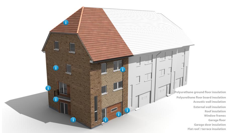 Poliuretan w budownictwie mieszkalnym – inteligentne rozwiązanie!